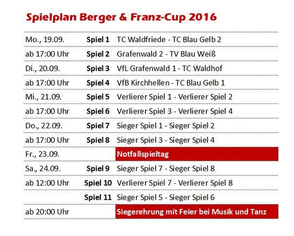 Spielplan Berger u.Franz Cup